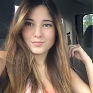 lisai0523's profile photo
