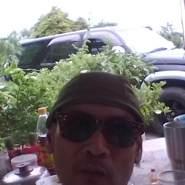 chatchais82's profile photo