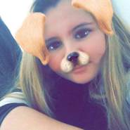 cintiap38's profile photo