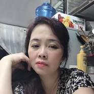 vothi401's profile photo