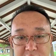 johnnya172's profile photo