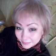 mansiyai's profile photo