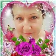 user_wkr148's profile photo