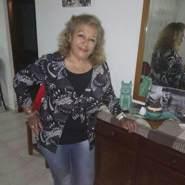 editbudini61's profile photo