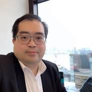 wonghugh's profile photo