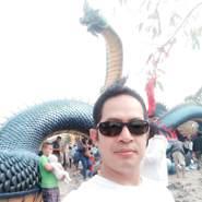 soontorn90818's profile photo