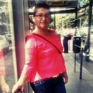 ladycar's profile photo