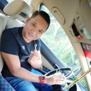 dedy523's profile photo