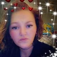 megang9's profile photo