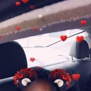 cherryp40's profile photo