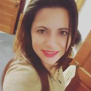 mirnaa48's profile photo