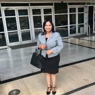 donna1001's profile photo
