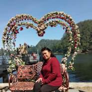 trifosadiannew's profile photo