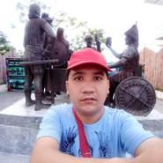 ianr168's profile photo