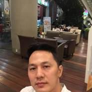hai037's profile photo