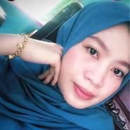 syaa64's profile photo
