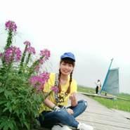 hangl894's profile photo