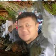 gunawang72's profile photo