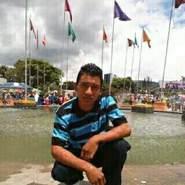 cristians1080's profile photo