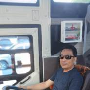 bambang_soegiharto72's profile photo