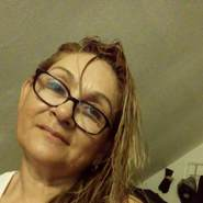 zenaydagarcia's profile photo