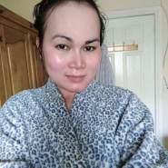 sangwaenl's profile photo