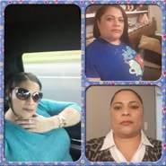 hildab27's profile photo