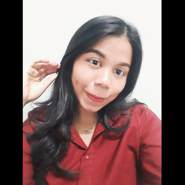 ayua679's profile photo