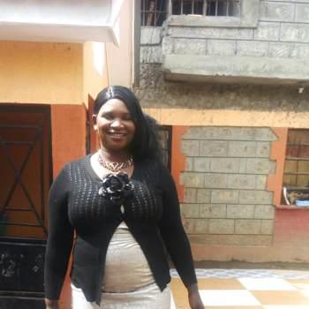 marykanai2702_Nairobi City_Single_Female