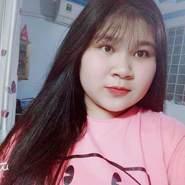 ngocm812's profile photo