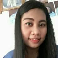 kangt591's profile photo