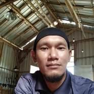 12461L's profile photo