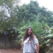 kroi069's profile photo