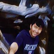 chorevbahodir1989's profile photo