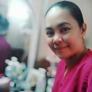 tonetd's profile photo