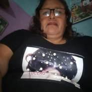 ivonnem28's profile photo