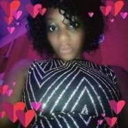anges981's profile photo