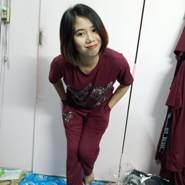 ttt4351's profile photo