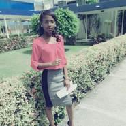 nissy3321's profile photo