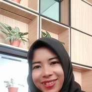 fitrahm11's profile photo