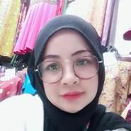 rizmaanggie's profile photo