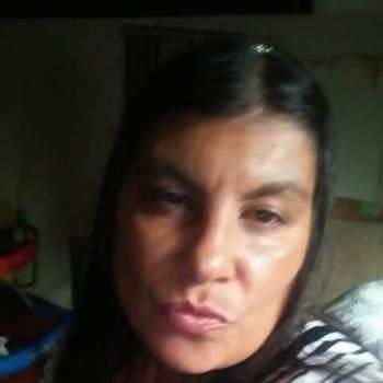 missys21_West Virginia_Single_Female