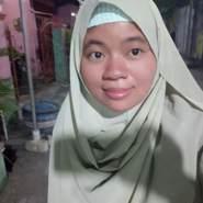 anindyak2's profile photo