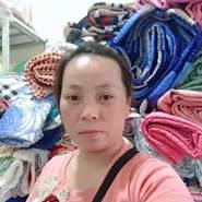 uyenh671's profile photo