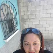 gorditad's profile photo