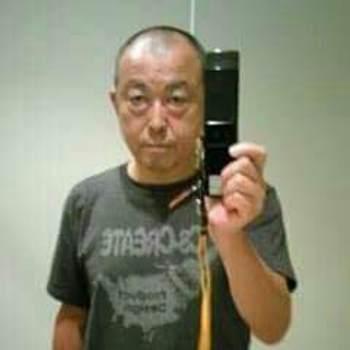 hiroyukiishida_Chiba_Svobodný(á)_Muž