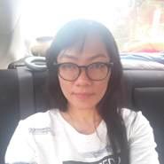 somjait6's profile photo