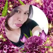 aneiaf's profile photo