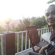 yudhiw23's profile photo
