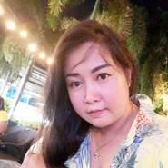piyawanh4's profile photo